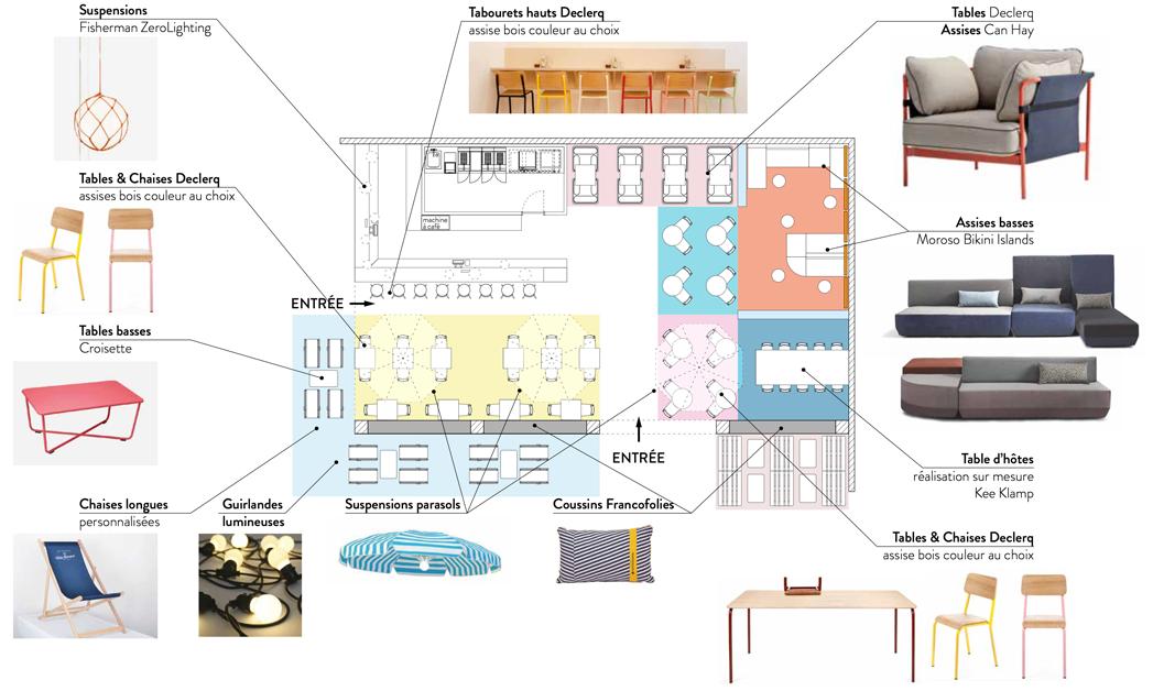 plan d'implantation mobilier présentant les references moroso bikini islands, Can Hay, Declerq, fermob croisette