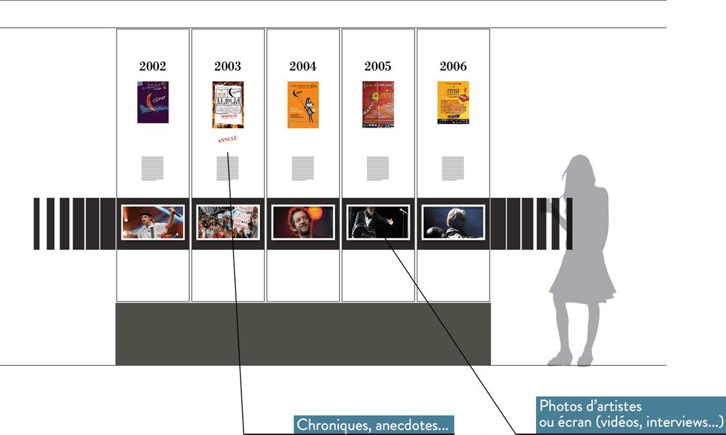 Projection de l'espace rétrospectif dédié aux éditions précédentes du festival des Francofolies - Studio Simon Pointillart Design