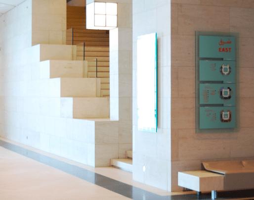 Panneau de Galerie Directory de chaque niveau
